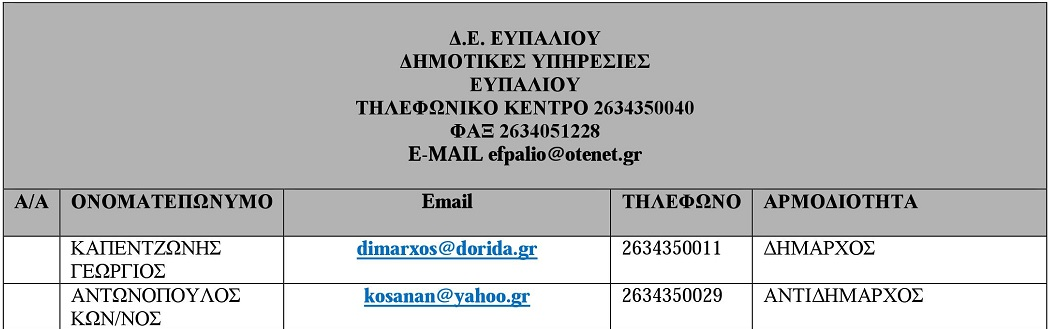 dimotikesipiresies1